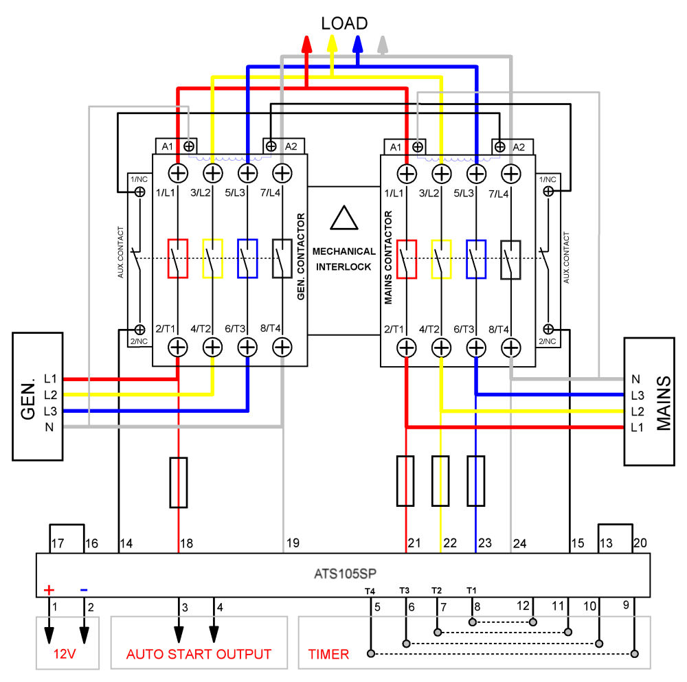 medium resolution of fully automatic relay box cbx wiring diagram