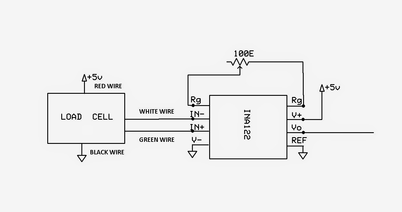 Gainco Load Cell Wiring Diagram