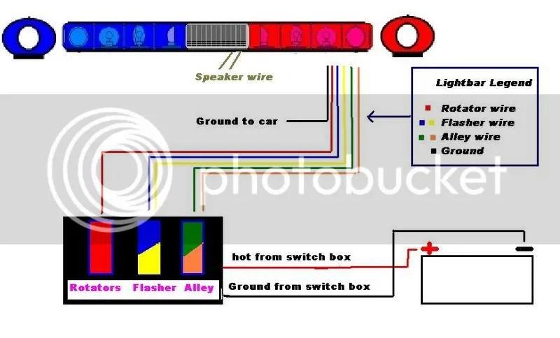 Svp Siren Wiring Diagram - Wiring Diagrams Schema on
