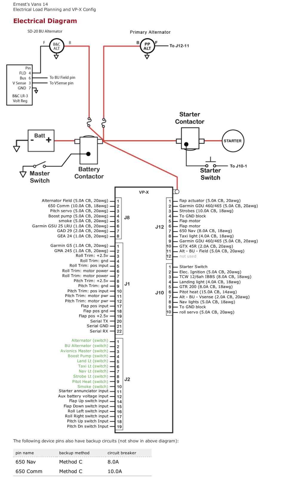 medium resolution of gtr engine diagram