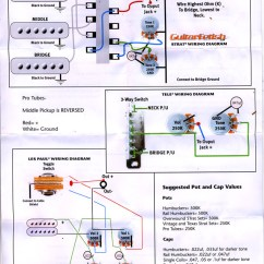 Gfs Dream 180 Wiring Diagram Guitar 2 Humbucker 1 Volume Tone 3 Conductor Efcaviation
