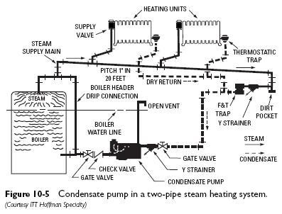 Gobi Condensate Pump Wiring Diagram