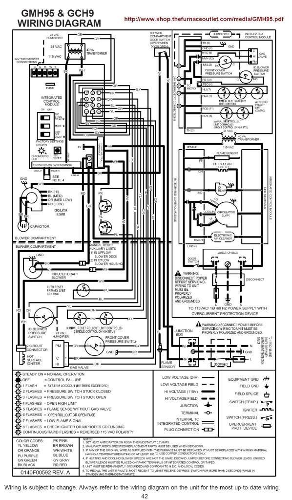 goodman package heat pump wiring diagram 91 honda civic radio 3 ton going to thermostat