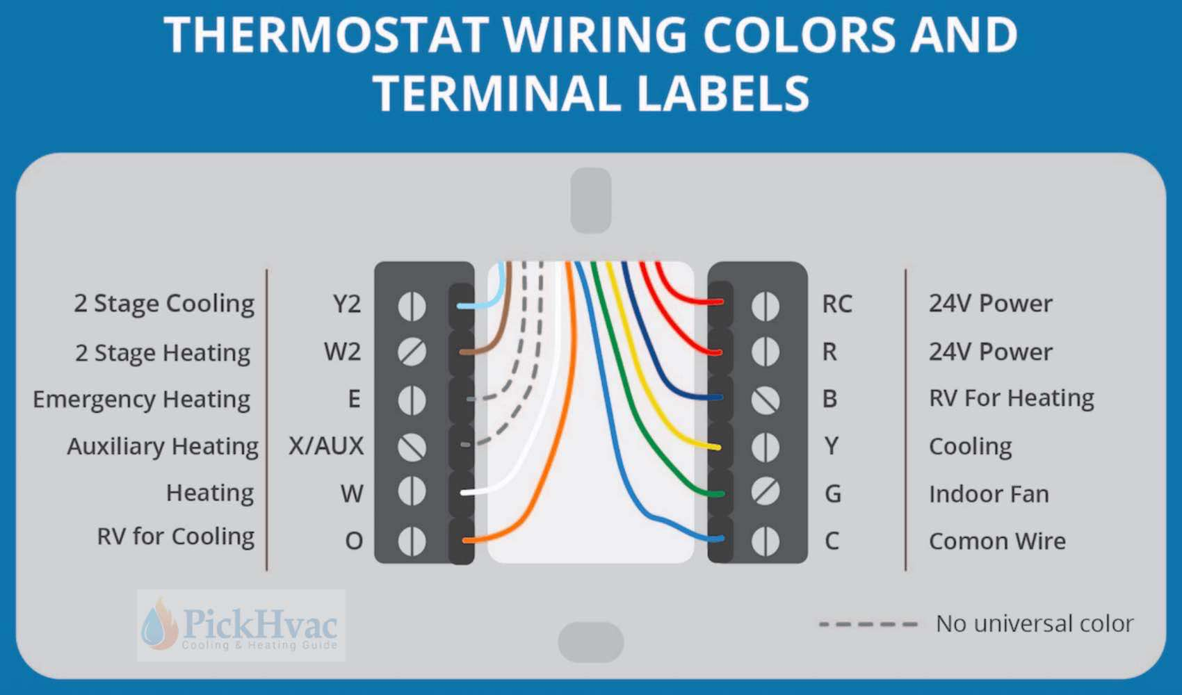 hight resolution of goodman heat pump thermostat wiring diagram to honeywell 5000 8 wire thermostat