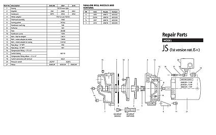 Goulds J5s Parts Diagram