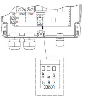 Grundfos Cu-200 Wiring Diagram