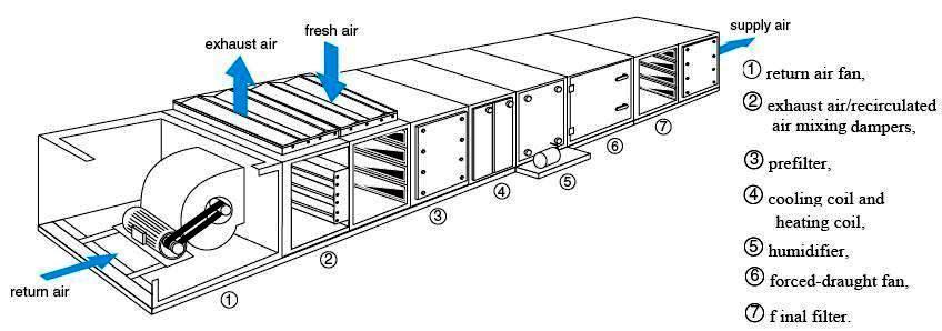 Gvd-6 Wiring Diagram