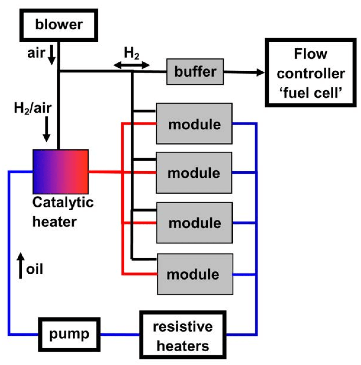 hight resolution of electric furnace wiring diagram for wood