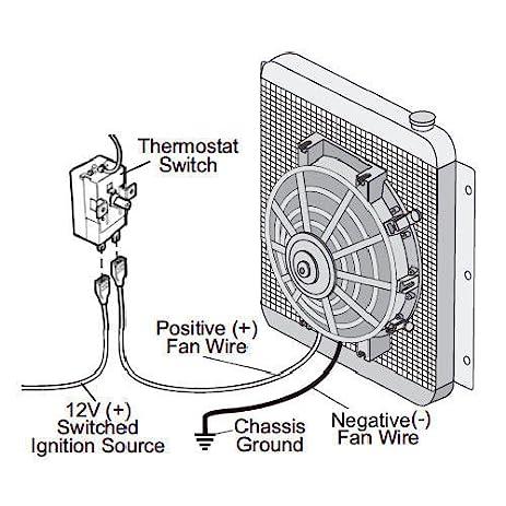 Hayden Automotive 3652 Preset Thermostatic Fan Control