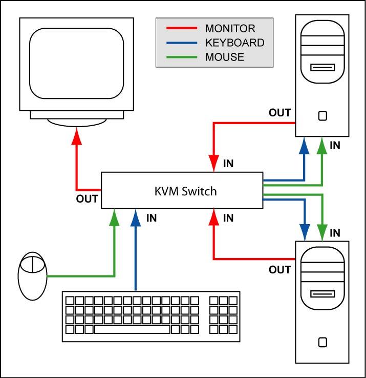 Heil Ca5530vkc1 Wiring Diagram