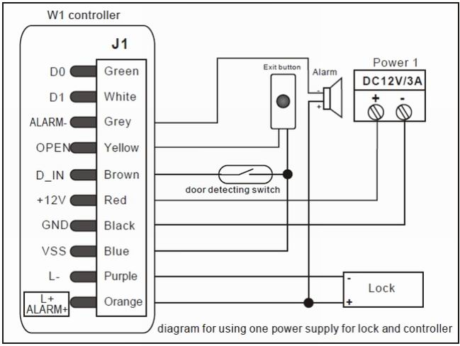 Diagram Database Just The Best, Hid Proximity Card Reader Wiring Diagram