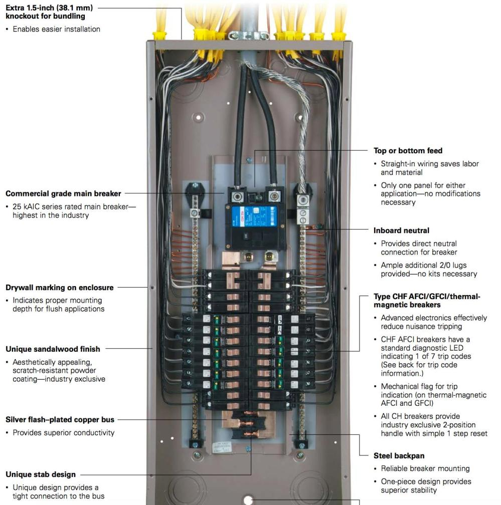 medium resolution of homeline breaker box wiring diagram