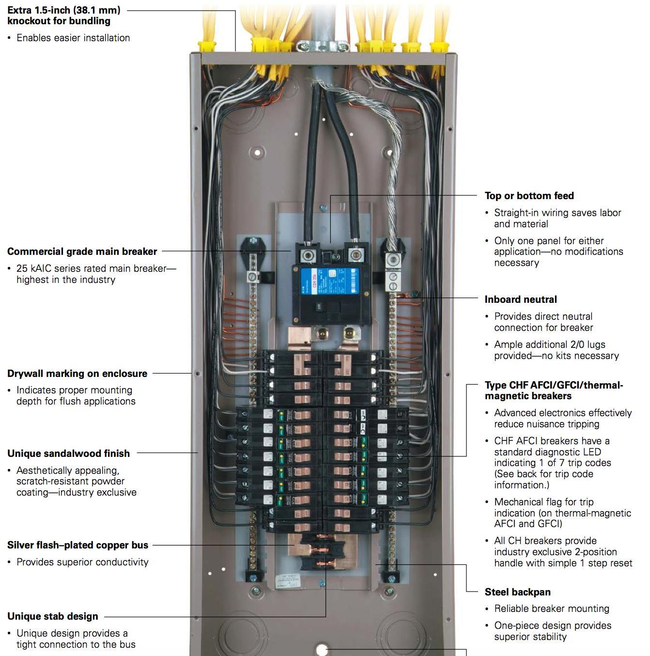 hight resolution of homeline breaker box wiring diagram