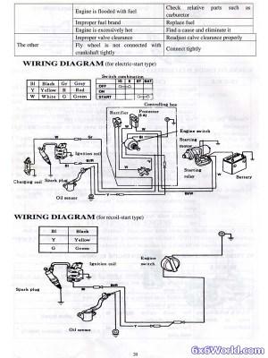 Honda Gx390 Starter Wiring Diagram