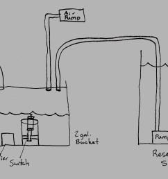 honeywell fan control center wiring diagram [ 1795 x 1093 Pixel ]