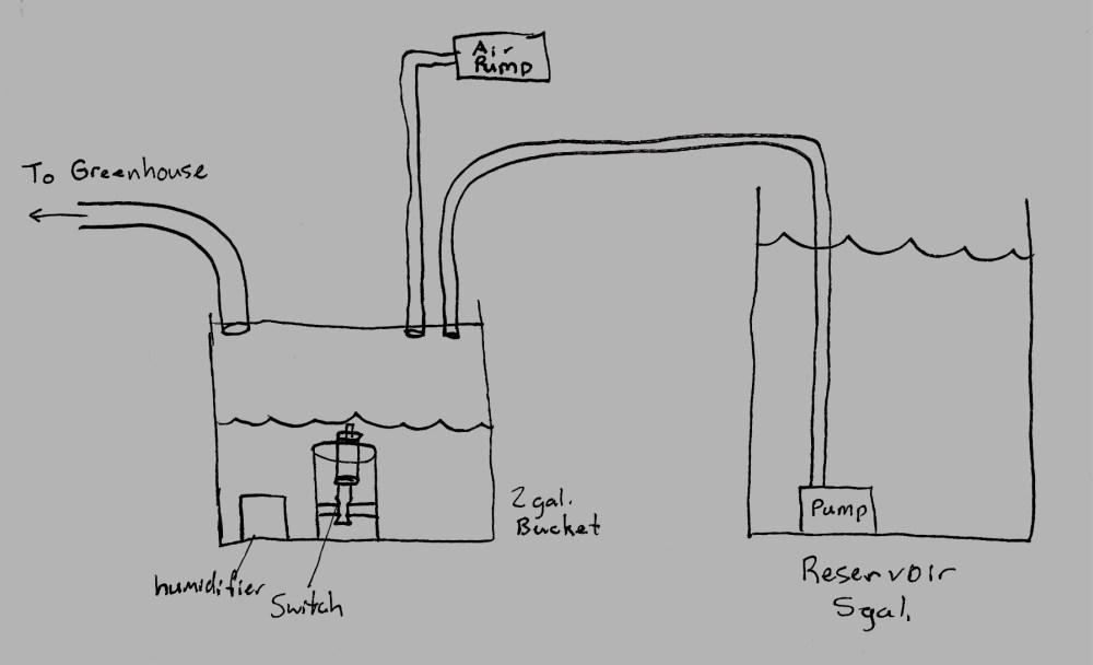 medium resolution of honeywell fan control center wiring diagram