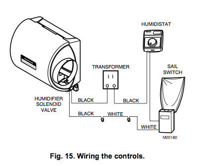 Honeywell Truesteam Humidifier Wiring Diagram