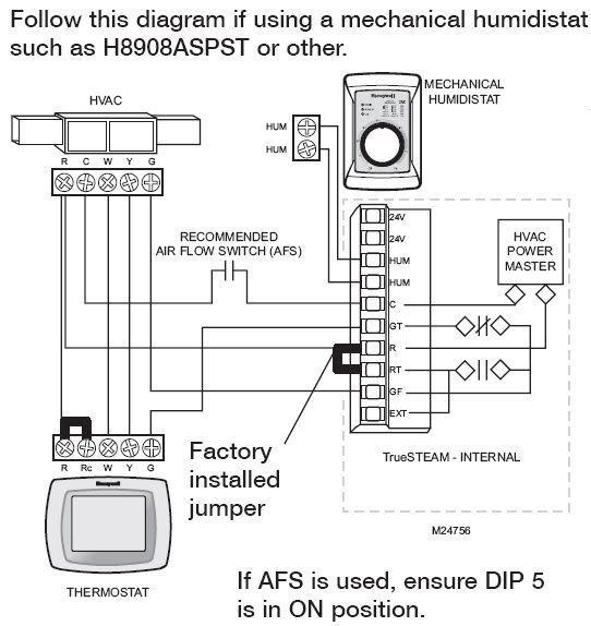honeywell power humidifier wiring diagram ibanez rga32 truesteam