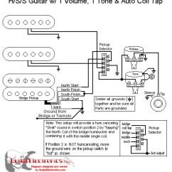 Duncan Kiln Wiring Diagram 2003 Honda Accord Harness Hsh 5 Way Switch 2 Conductor Humbucker
