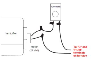 Humidistat Fan Wiring Diagram