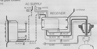 Hunter Fan Model 52429 Receiver Wiring Diagram