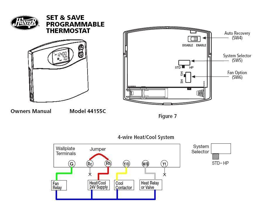 Hunter Thermostat 44155C Wiring Diagram from i0.wp.com