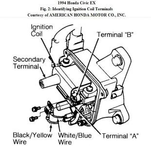 Ignition Coil Booster Wiring Diagram Civic
