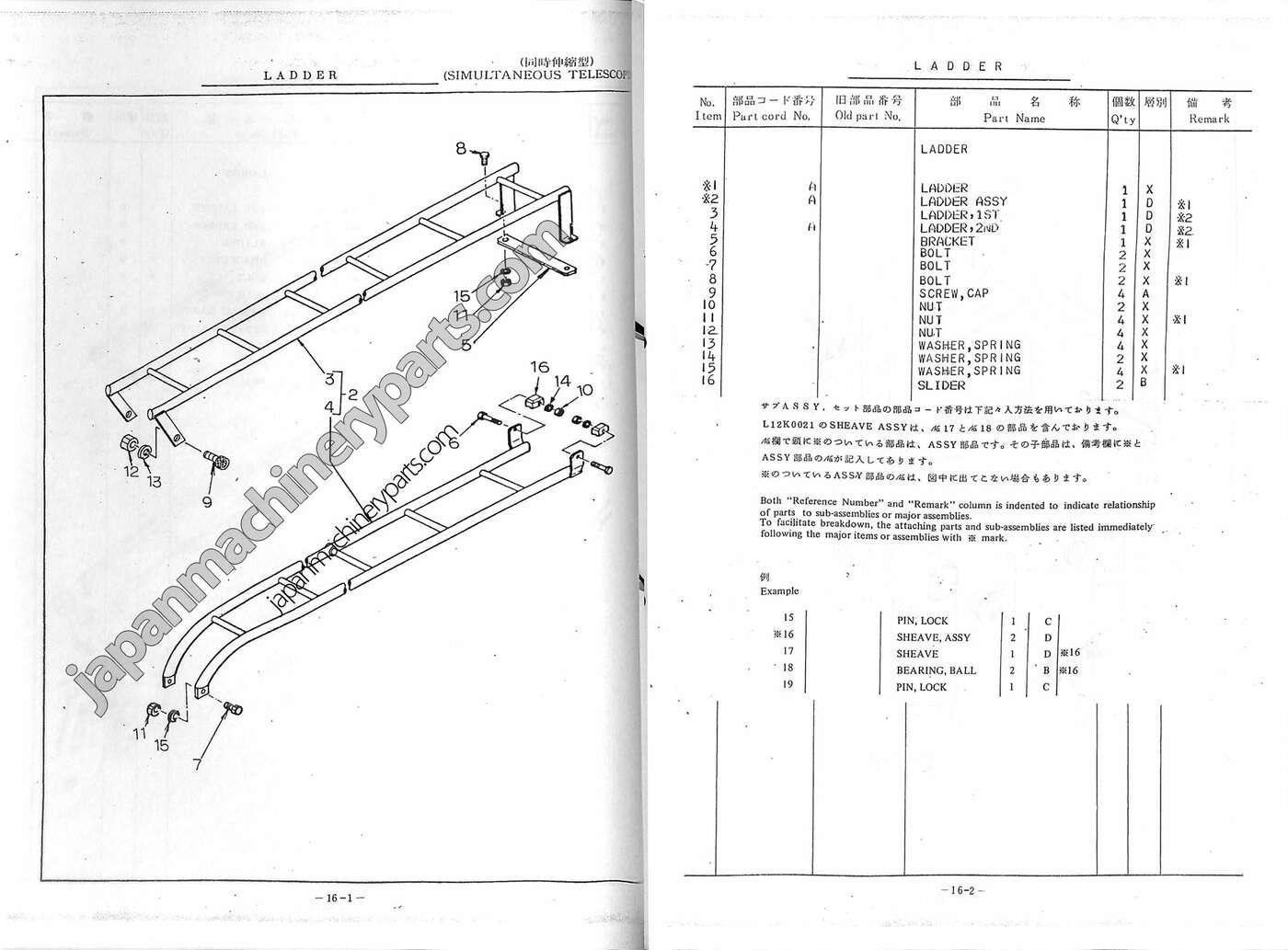 Ihi 28n Ignition Wiring Diagram