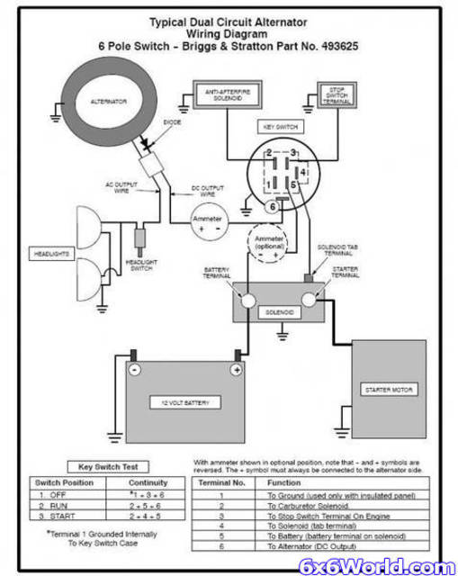 Briggs And Stratton 6 Terminal Ignition Switch Diagram