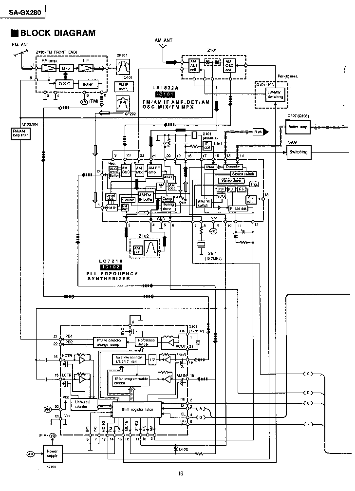 Ingersoll Rand Ss3 Parts Diagram
