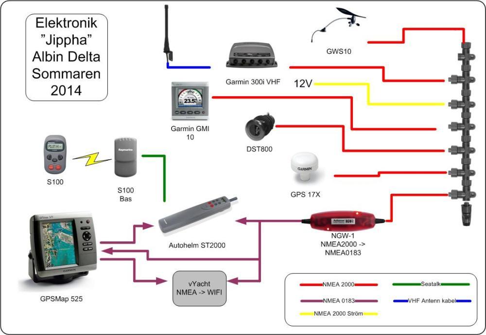 medium resolution of garmin vhf 300 wire diagram