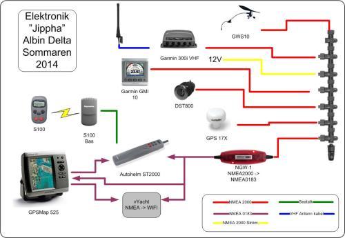 small resolution of garmin vhf 300 wire diagram