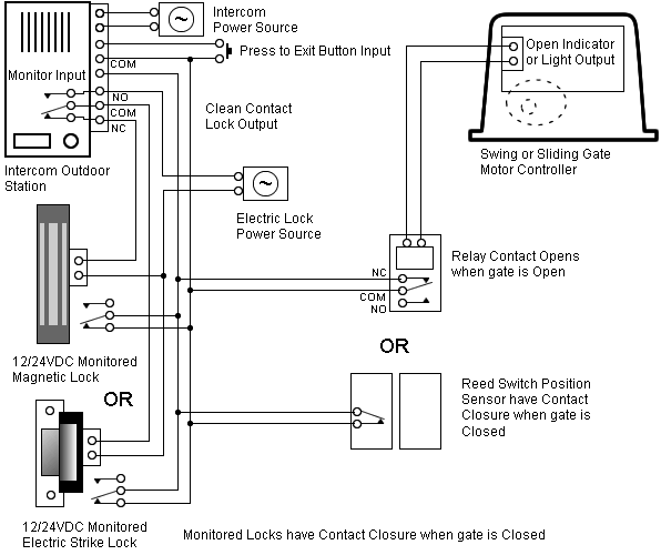 Intermatic Px100 Wiring Diagram