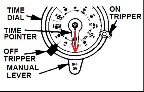 Intermatic Timer T104 Wiring Diagram