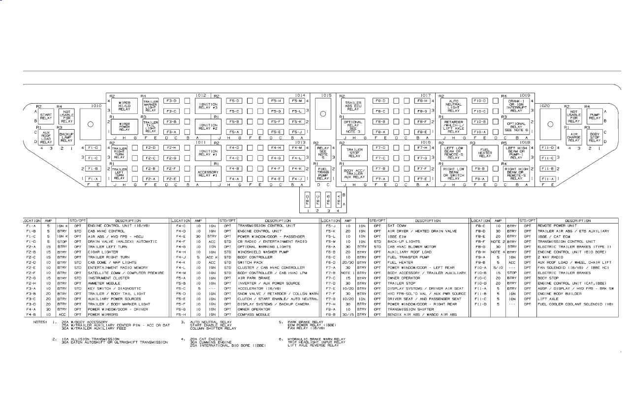 hight resolution of international 9400i fuse panel diagram