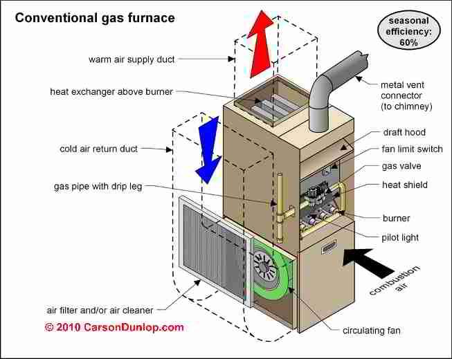 Intertherm Wiring Diagram Blower   mwb-online.co on