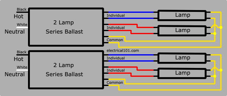 iota i32 emergency ballast wiring diagram western plow harness i 32
