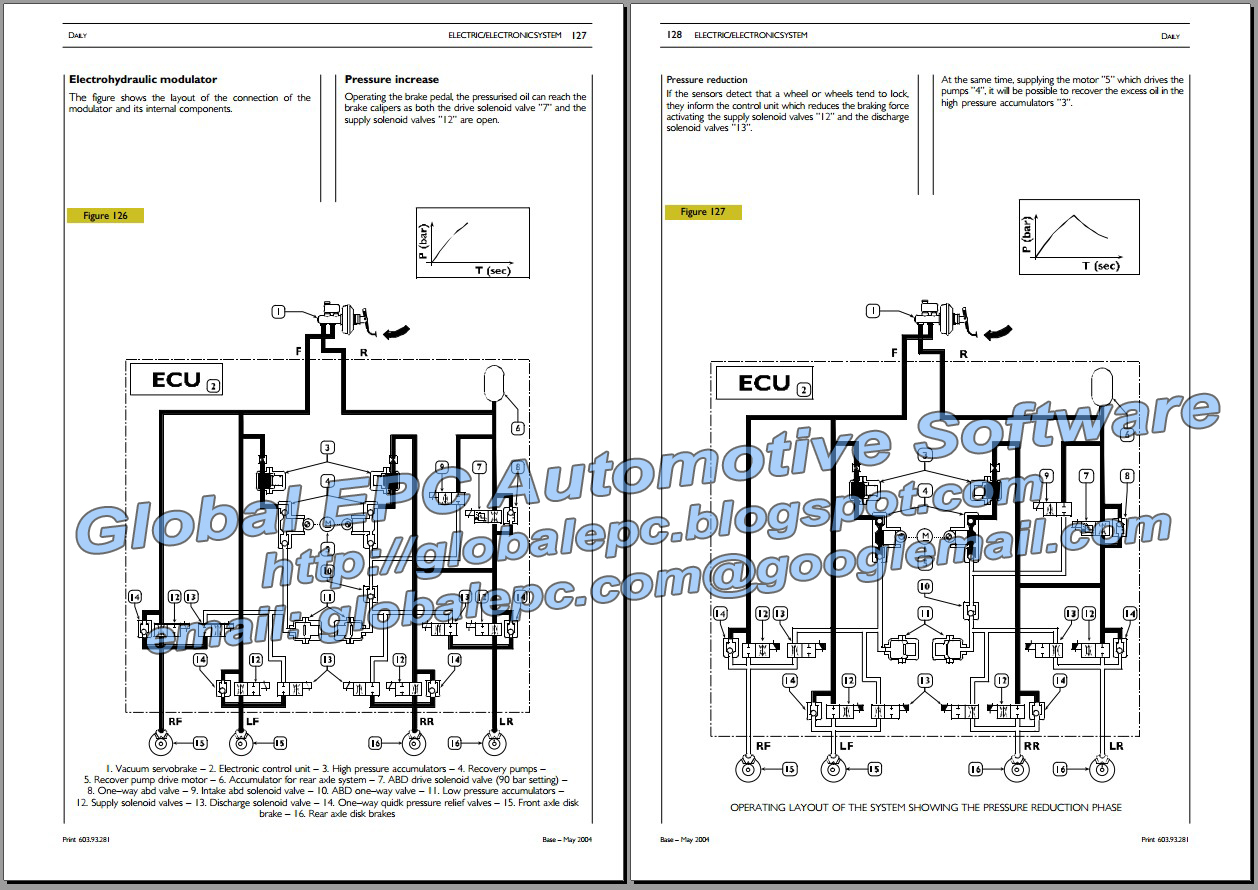 iveco daily 2007 wiring diagram basic ignition coil we davidforlife de best library rh 194 princestaash org trakker 380