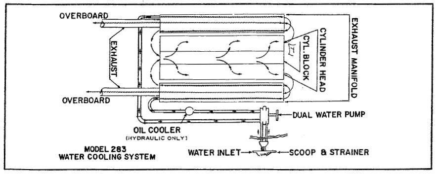 Jabsco Searchlight Wiring Diagram