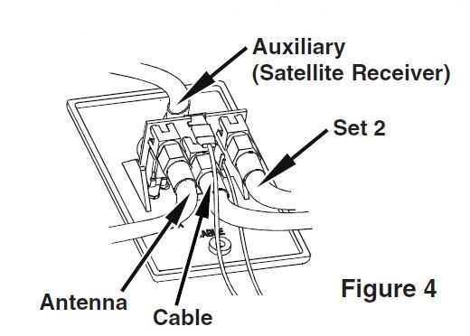 Jayco Precept Cable And Satellite Wiring Diagram
