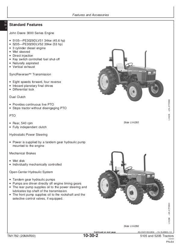 John Deere 5205 Wiring Diagram