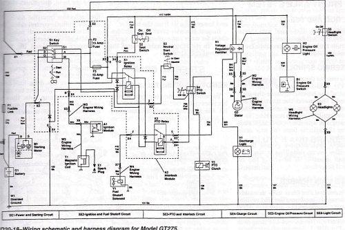 small resolution of  john deere f910 wiring diagram on john deere 455 wiring diagram john deere x485