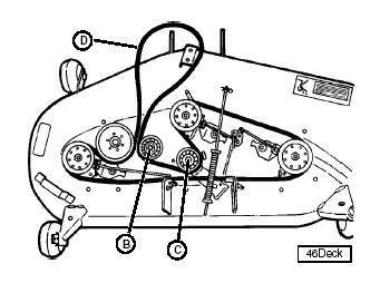 John Deere La145 Belt Routing Diagram