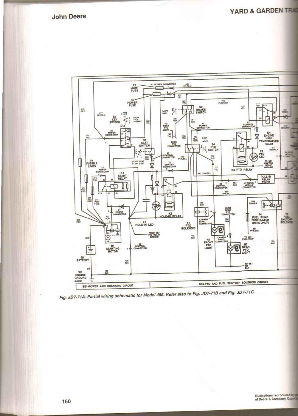 medium resolution of john deere x500 wiring diagram