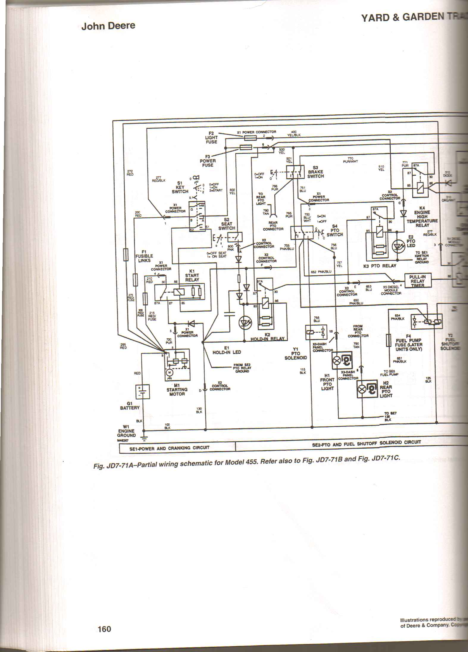 hight resolution of john deere x500 wiring diagram