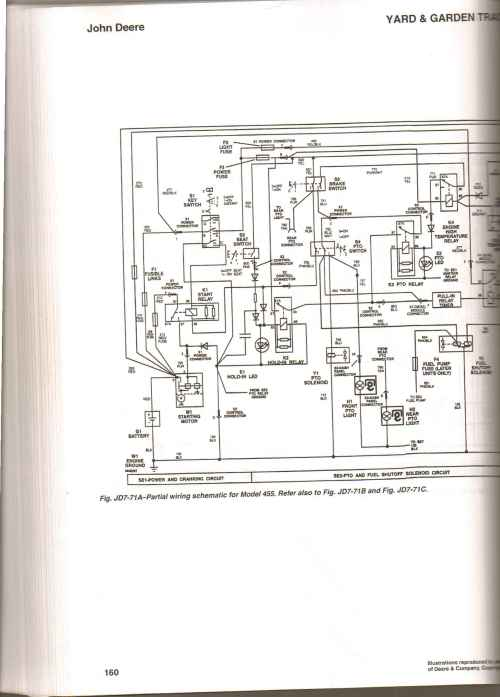 small resolution of john deere x500 wiring diagram