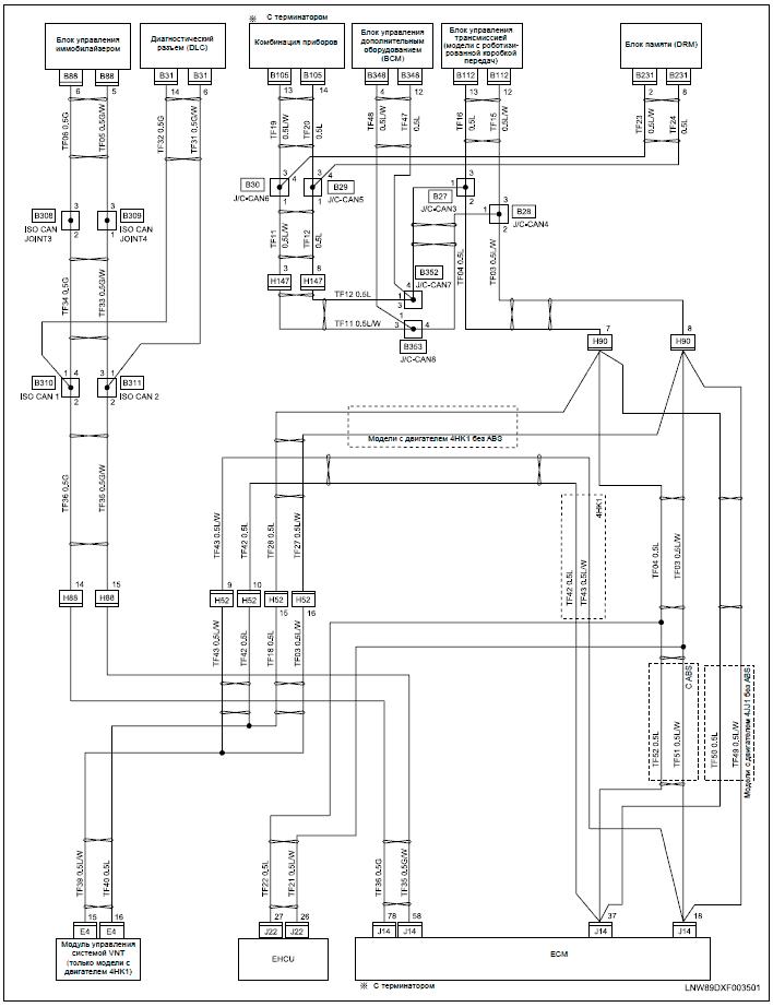 John Deere X585 Wiring Diagram