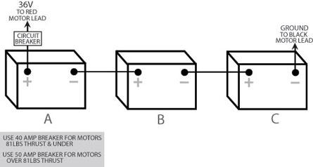 Johnson Trolling Motor Wiring Diagram