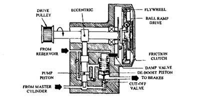 Joyner Trooper 1100 Wiring Diagram