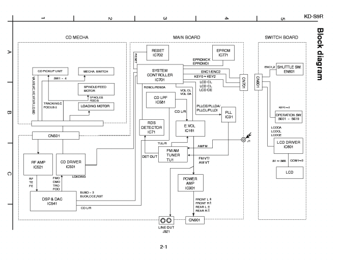 diagram jvc kd s5050 wiring diagram full version hd quality